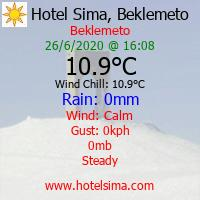 Current Weather Conditions in PWS Hotel Sima